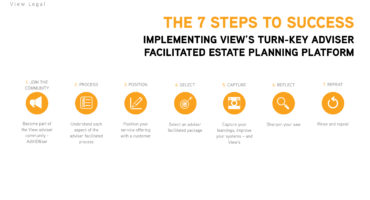 Whitepaper - The 7 Steps to Success - Implementing View's Turn-key Adviser Facilitated Estate Planning Platform