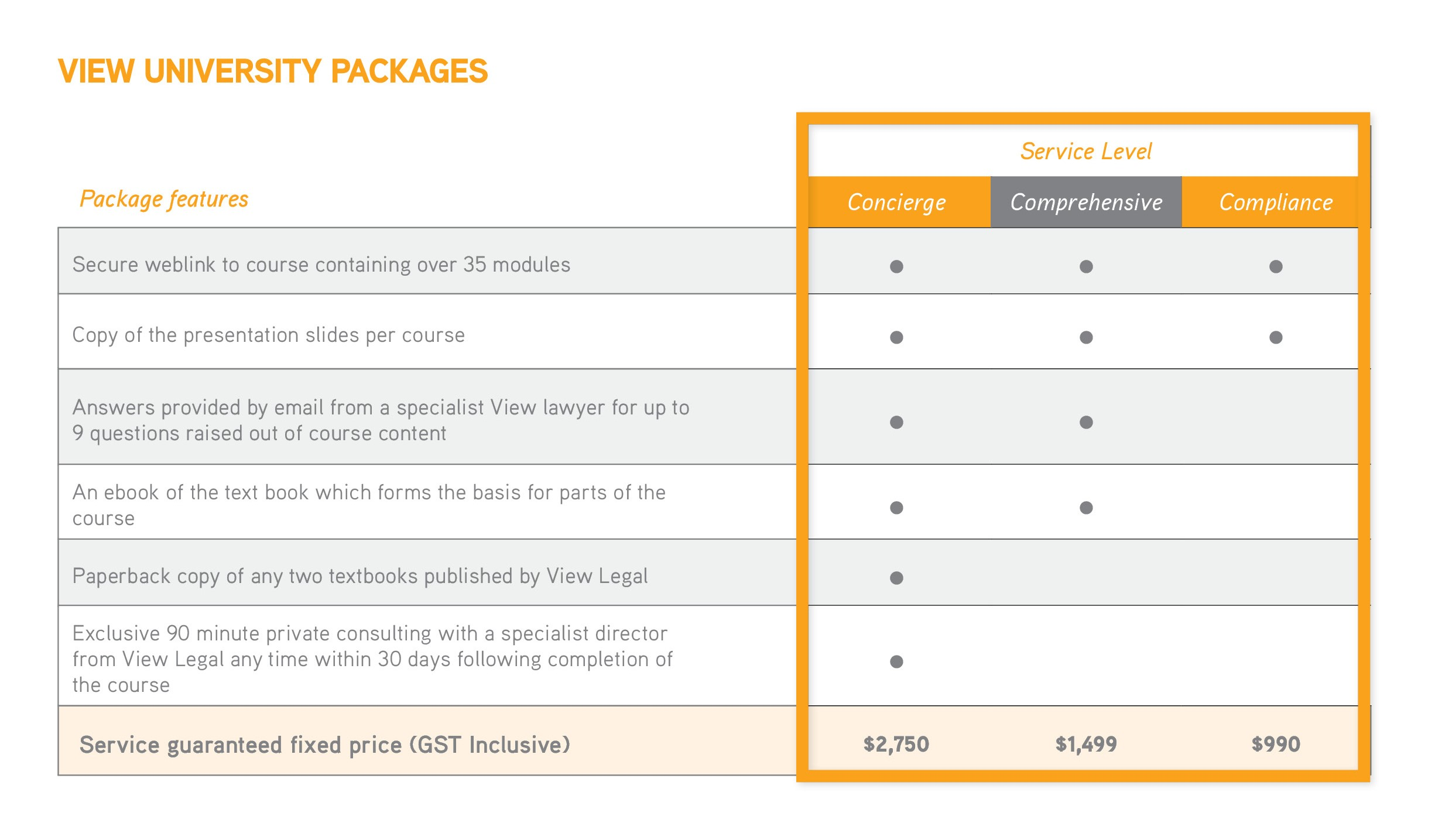 View university packages